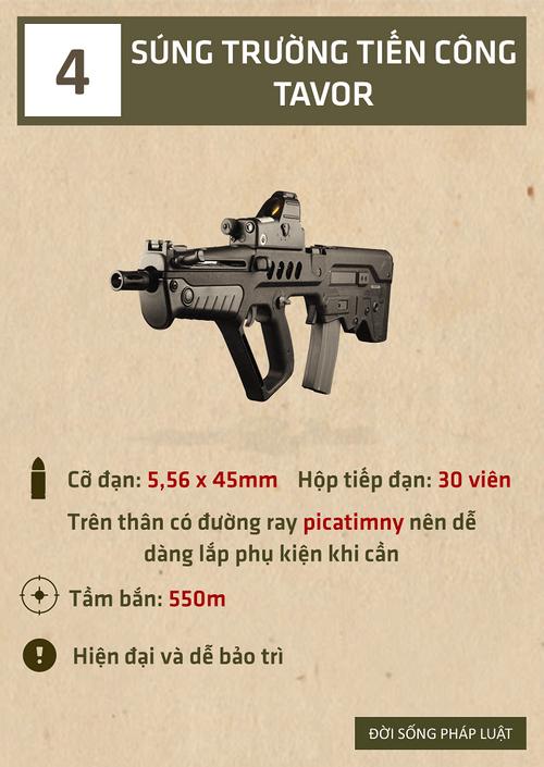 [Infographic] Top 5 vũ khí của Israel khiến đối phương dè chừng  - Ảnh 4