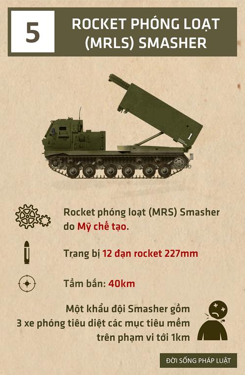 [Infographic] Top 5 vũ khí của Israel khiến đối phương dè chừng  - Ảnh 5