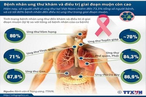 Tặng gói xét nghiệm tại nhà tầm soát 10 loại ung thư - Ảnh 1