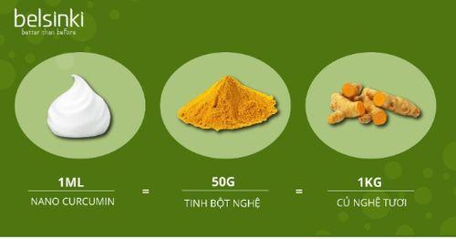 Bất ngờ về ứng dụng của Nano Cucurmin Trắng trong ngành mỹ phẩm - Ảnh 1