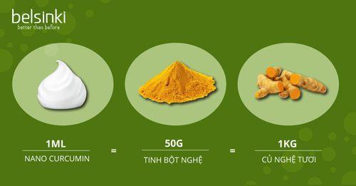 MC Thu Quỳnh: Tự hào khi lần đầu tiên Việt Nam ứng dụng công nghệ Nano Curcumin Trắng vào sản xuất mỹ phẩm - Ảnh 2