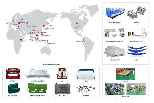 Năm 2019: THACO đặt mục tiêu xuất khẩu linh kiện phụ tùng hơn 15 triệu USD - Ảnh 1