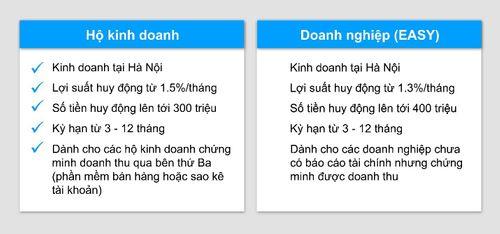 Lendbiz: Hỗ trợ vốn vay tín chấp cùng ưu đãi lãi suất hấp dẫn dành riêng cho DN/HKD giải ngân trước 6/5/2019 - Ảnh 2