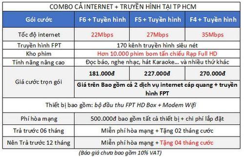 Internet FPT HCM: Những điều cần biết trước khi đăng ký lắp đặt - Ảnh 3