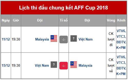 Lịch thi đấu chung kết AFF Cup 2018 Việt Nam và Malaysia - Ảnh 1