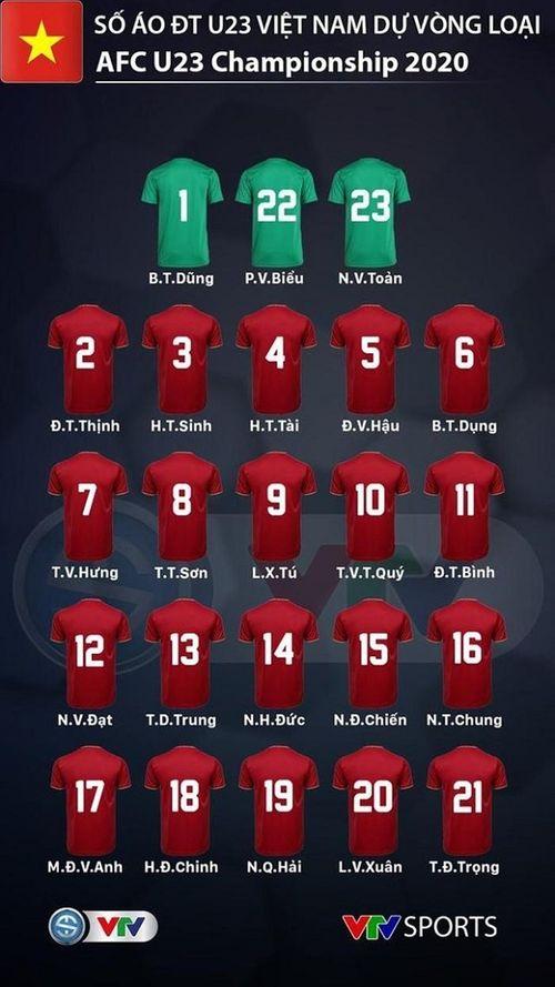 Vòng loại U23 Châu Á 2020: Việt Nam sở hữu lứa cầu thủ có chiều cao tốt nhất trong lịch sử - Ảnh 2
