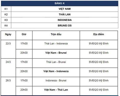 Chi tiết lịch thi đấu của U23 Việt Nam tại bảng K vòng loại U23 châu Á 2020  - Ảnh 2