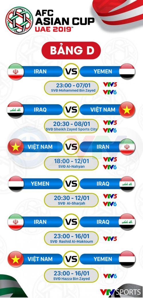 Asian Cup 2019: Xem trực tiếp trận Việt Nam đấu với Iraq ở đâu? - Ảnh 1