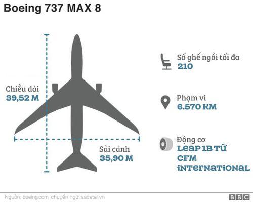 """""""Mổ xẻ"""" chiếc máy bay Boeing 737 Max-8 khiến 326 người chết trong 4 tháng - Ảnh 2"""