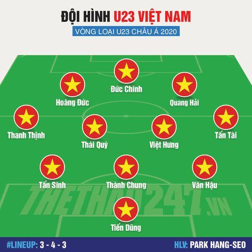 U23 Việt Nam 1- 0 Indonesia: Đội chủ nhà chiến thắng nhọc nhằn - Ảnh 7