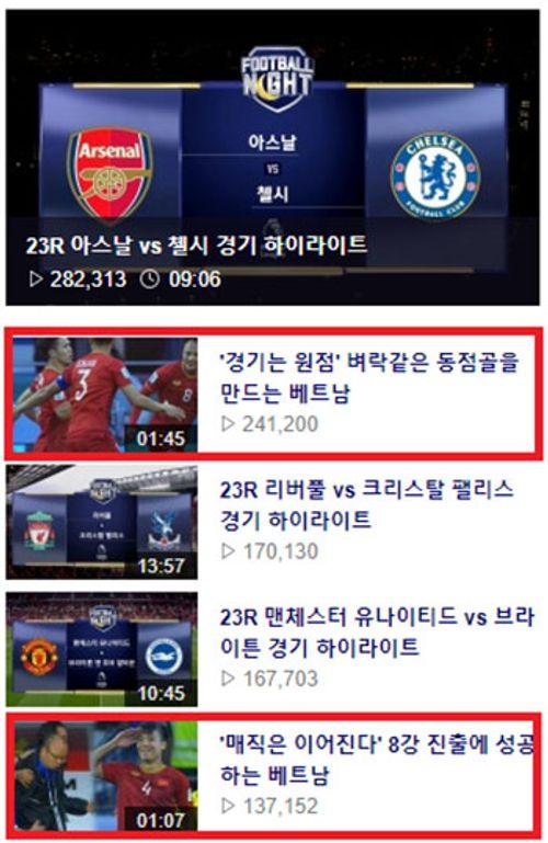 """Từ khóa """"Việt Nam"""" được quan tâm nhiều hơn cả """"Ngoại hạng Anh"""" trên cổng thông tin Hàn Quốc - Ảnh 2"""