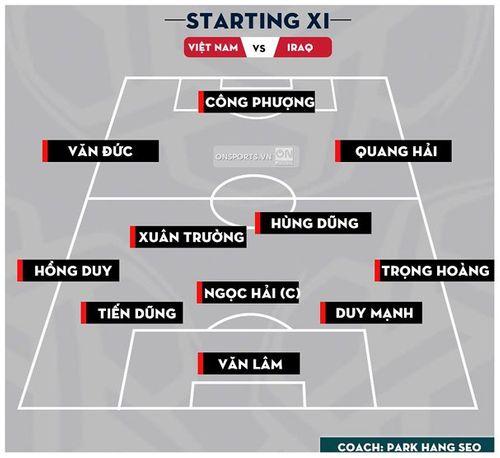 Việt Nam - Iraq: HLV Park Hang Seo tung ra đội hình đầy bất ngờ trận mở màn Asian Cup 2019 - Ảnh 1
