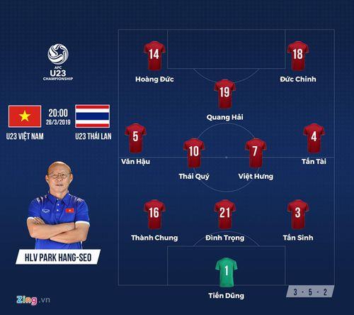 Thắng Thái Lan kỉ lục sau 21 năm, U23 Việt Nam dự VCK giải U23 châu Á - Ảnh 10