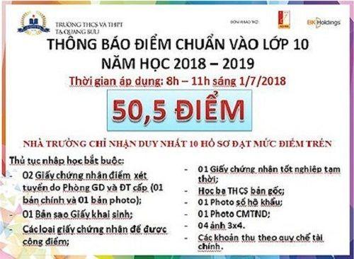 Sở GD-ĐT Hà Nội: Yêu cầu trường Tạ Quang Bửu hoàn trả lệ phí khi thí sinh rút hồ sơ - Ảnh 2