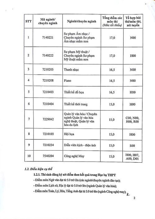 Danh sách các trường ĐH đã công bố điểm chuẩn 2018 - Ảnh 11