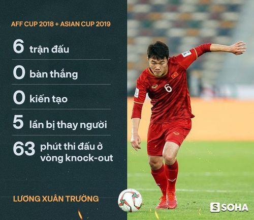 Asian Cup 2019: Khi đội tuyển Việt Nam cần, Xuân Trường đang ở đâu? - Ảnh 3