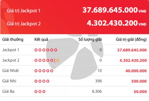 """Kết quả xổ số Vietlott hôm nay 29/1/2019: Jackpot hơn 37 tỷ đồng có """"nổ lớn""""? - Ảnh 2"""