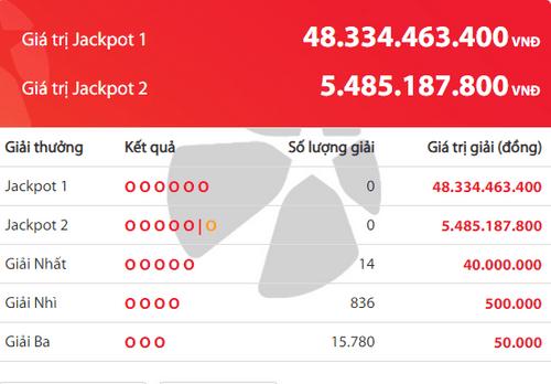 """Kết quả xổ số Vietlott hôm nay 12/2/2019: Jackpot hơn 48 tỷ đồng vẫn """"cô đơn"""" - Ảnh 2"""