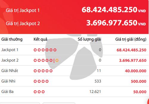 Kết quả xổ số Vietlott hôm nay 7/3/2019: Jackpot đang khủng đến mức nào? - Ảnh 2