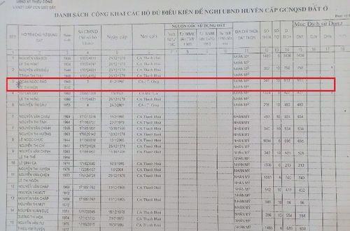 Huyện Thiệu Hóa (Thanh Hóa): Những dấu hỏi trong việc cấp Giấy CNQSDĐ? - Ảnh 8