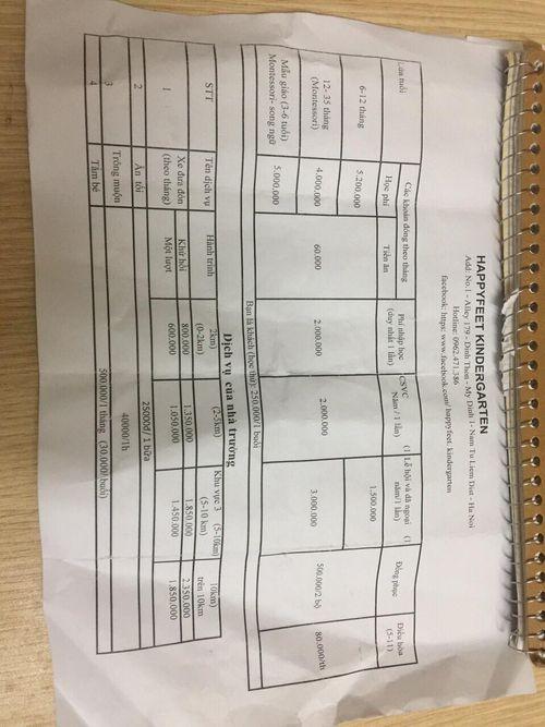 """MN Happy Feet Montessori Nam Từ Liêm hoạt động """"chui"""": PGD đình chỉ hoạt động để """"né"""" trách nhiệm? - Ảnh 1"""