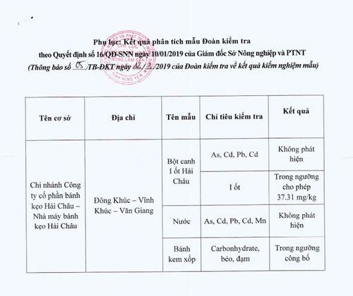 Công ty CP Bánh kẹo Hải Châu: Phản hồi về sản phẩm bột canh I Ốt không có hàm lượng I Ốt - Ảnh 1