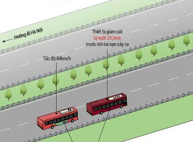 Tai nạn cao tốc Nội Bài - Lào Cai: 5 nạn nhân đã được ra viện - Ảnh 2