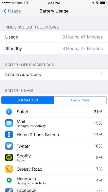 21 tính năng hữu ích trên Iphone có thể bạn chưa biết - Ảnh 4