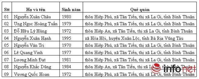 Cứu sống 9 thủy thủ Việt Nam trôi dạt gần lãnh hải Singapore - Ảnh 3