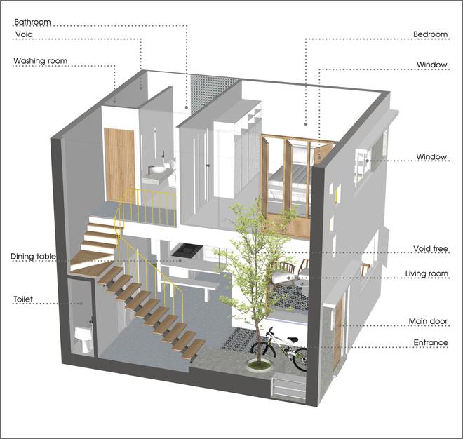 Ngôi nhà tuyệt đẹp dành cho người độc thân  - Ảnh 20
