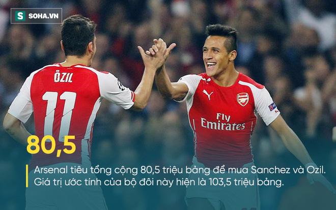 """Bí kíp đơn giản do Sir Alex truyền lại giúp Man United tránh được """"thảm cảnh"""" của Arsenal - Ảnh 1"""
