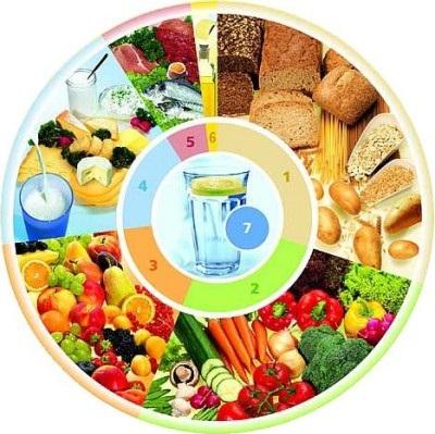 Những nghịch lí về dinh dưỡng ở bệnh nhân ung thư - Ảnh 1
