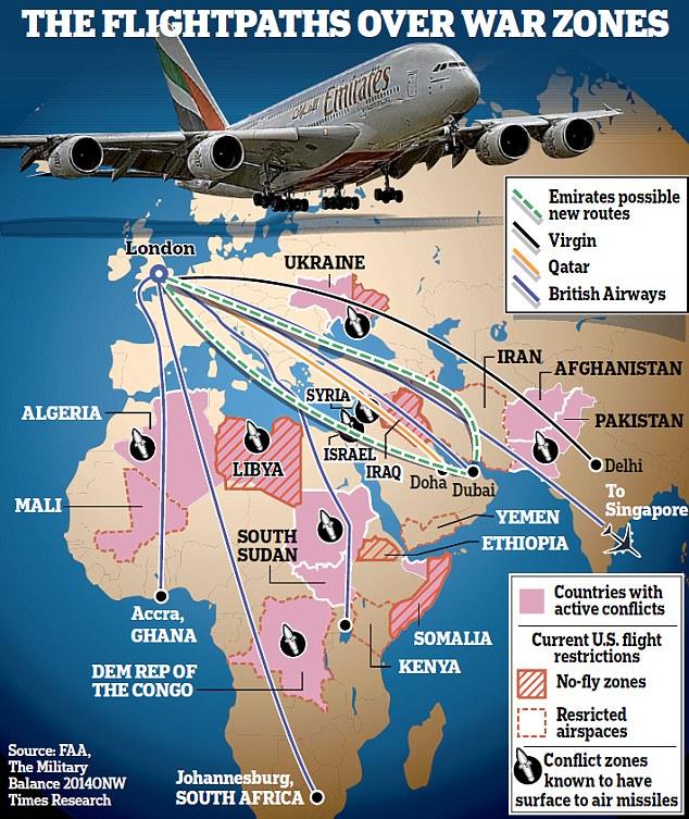 Virgin Atlantic ngừng mọi chuyến bay qua Iraq - Ảnh 1
