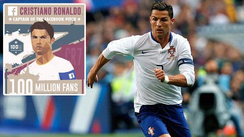 Ronaldo đạt 100 triệu fan hâm mộ trên Facebook - Ảnh 1