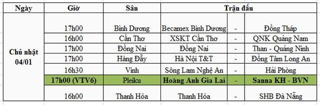 Lịch thi đấu vòng 1 V.League 2015 - Ảnh 2