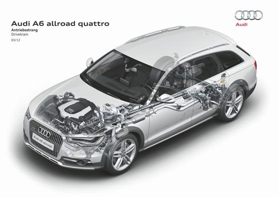 Đôi nét về công nghệ huyền thoại Audi Quattro - Ảnh 1