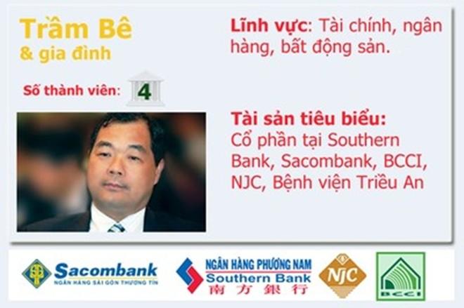 Top 20 gia đình kinh doanh hàng đầu Việt Nam  - Ảnh 1