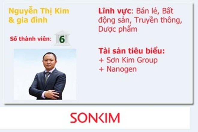 Top 20 gia đình kinh doanh hàng đầu Việt Nam  - Ảnh 14