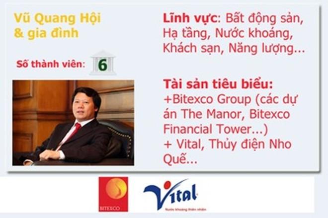 Top 20 gia đình kinh doanh hàng đầu Việt Nam  - Ảnh 16