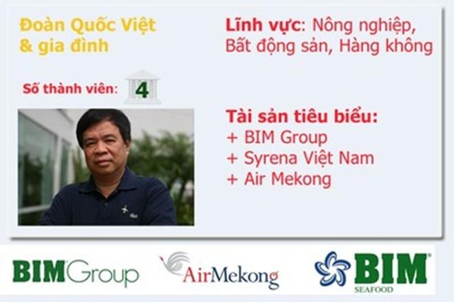 Top 20 gia đình kinh doanh hàng đầu Việt Nam  - Ảnh 17