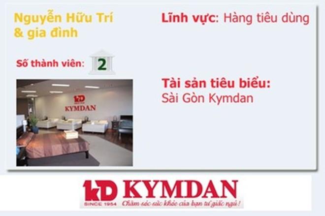 Top 20 gia đình kinh doanh hàng đầu Việt Nam  - Ảnh 19