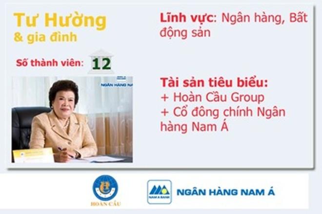 Top 20 gia đình kinh doanh hàng đầu Việt Nam  - Ảnh 2