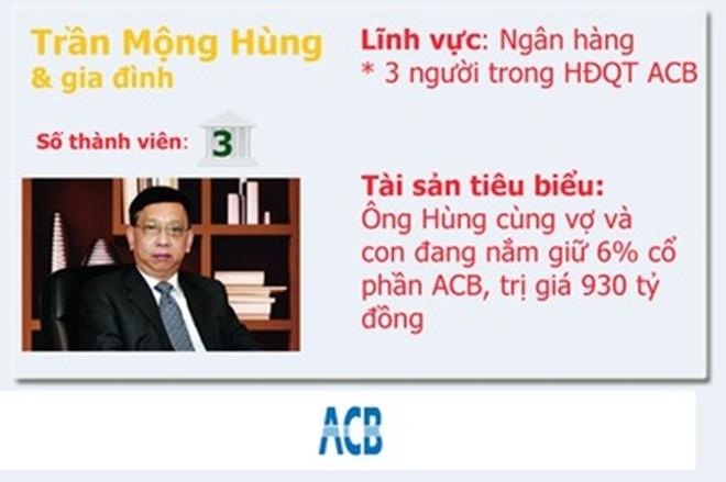 Top 20 gia đình kinh doanh hàng đầu Việt Nam  - Ảnh 3