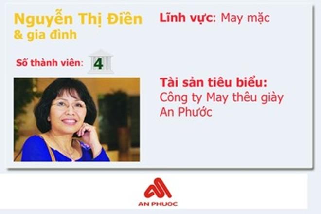 Top 20 gia đình kinh doanh hàng đầu Việt Nam  - Ảnh 4