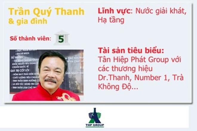 Top 20 gia đình kinh doanh hàng đầu Việt Nam  - Ảnh 6