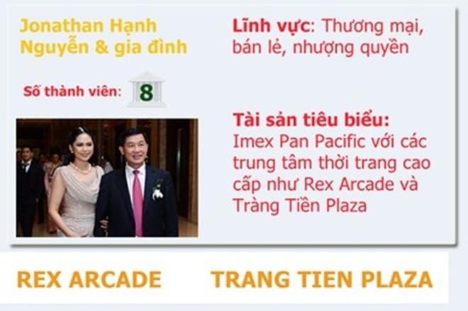 Top 20 gia đình kinh doanh hàng đầu Việt Nam  - Ảnh 7