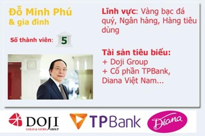 Top 20 gia đình kinh doanh hàng đầu Việt Nam  - Ảnh 8