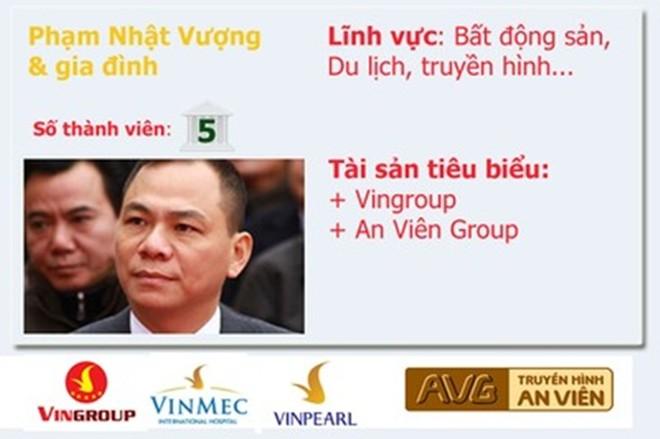 Top 20 gia đình kinh doanh hàng đầu Việt Nam  - Ảnh 9