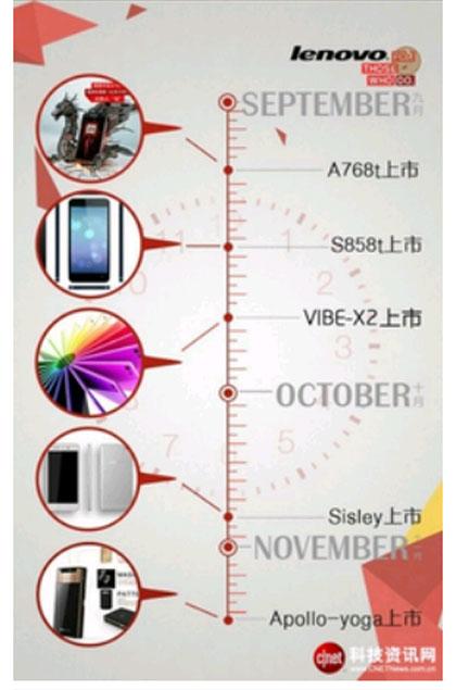 """Lenovo sắp gây """"bão"""" trên thị trường smartphone - Ảnh 2"""