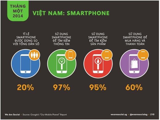 5 cách kiếm tiền từ điện thoại di động - Ảnh 2